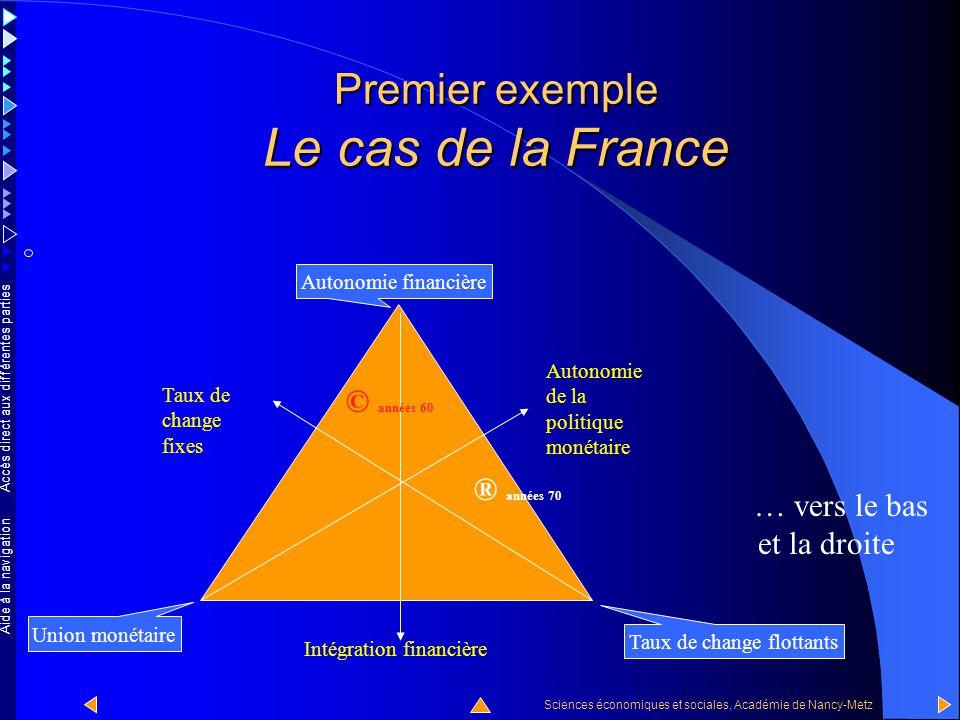 Accès direct aux différentes parties Sciences économiques et sociales, Académie de Nancy-Metz Aide à la navigation La position de la France s'était do