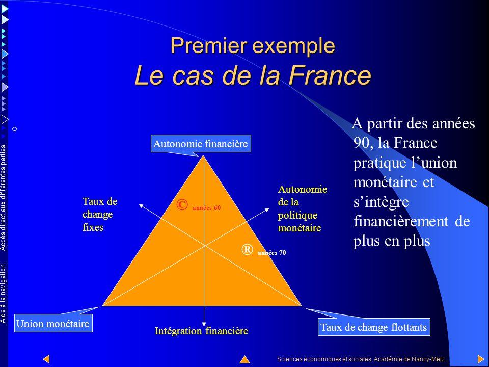 Accès direct aux différentes parties Sciences économiques et sociales, Académie de Nancy-Metz Aide à la navigation … vers le bas et la droite Taux de