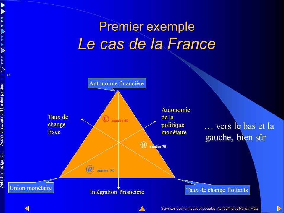Accès direct aux différentes parties Sciences économiques et sociales, Académie de Nancy-Metz Aide à la navigation La position se de la France se dépl