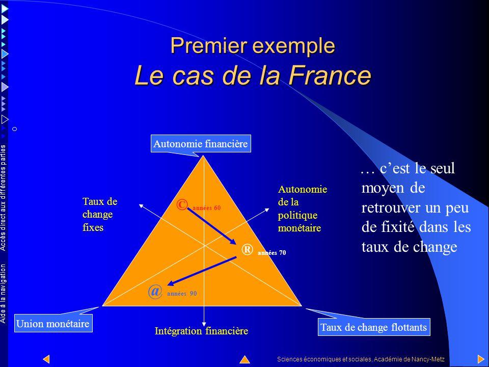 Accès direct aux différentes parties Sciences économiques et sociales, Académie de Nancy-Metz Aide à la navigation On a donc eu le déplacement suivant.