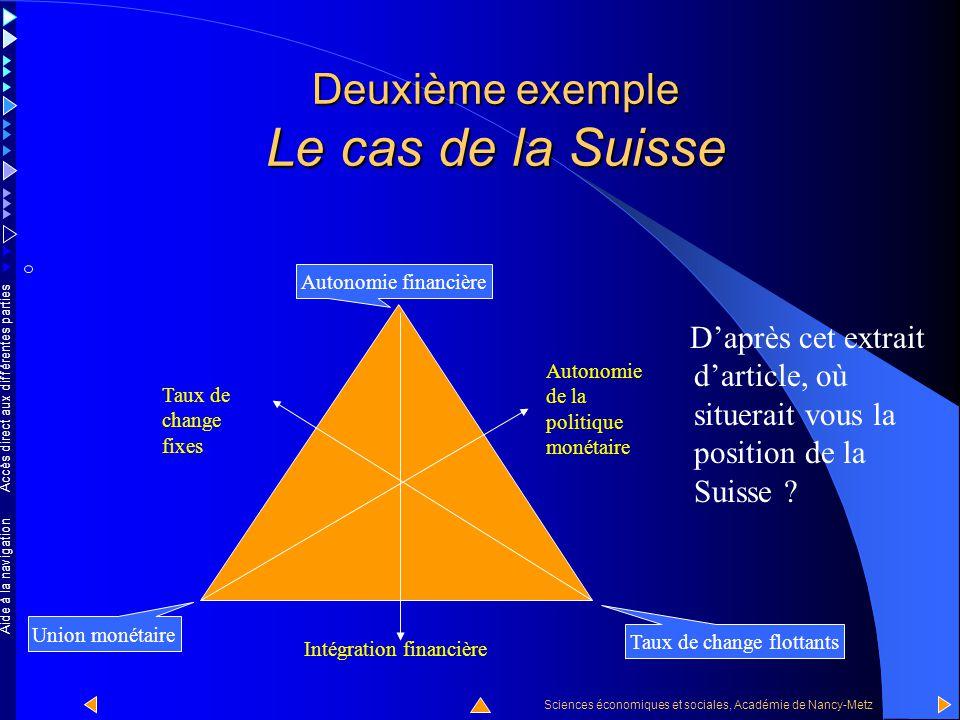 Accès direct aux différentes parties Sciences économiques et sociales, Académie de Nancy-Metz Aide à la navigation Voici un extrait d'article de Probl