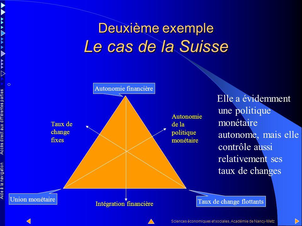 Accès direct aux différentes parties Sciences économiques et sociales, Académie de Nancy-Metz Aide à la navigation D'après cet extrait d'article, où situerait vous la position de la Suisse .