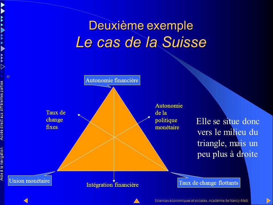 Accès direct aux différentes parties Sciences économiques et sociales, Académie de Nancy-Metz Aide à la navigation Elle a évidemment une politique mon