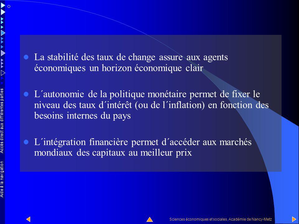 Accès direct aux différentes parties Sciences économiques et sociales, Académie de Nancy-Metz Aide à la navigation On considère d´une facon générale q