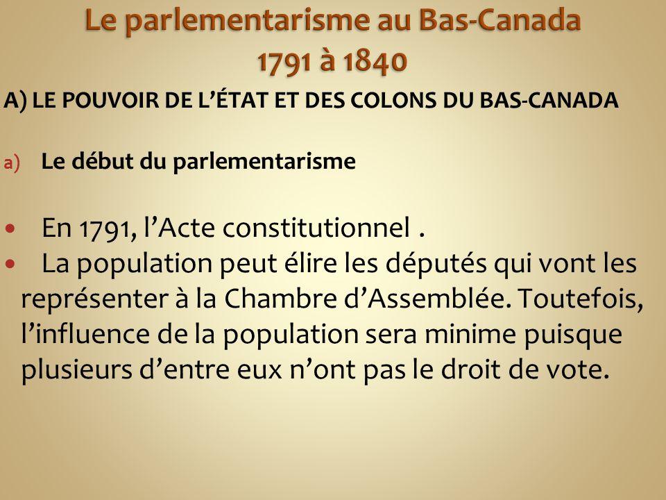 A) LE POUVOIR DE L'ÉTAT ET DES COLONS DU BAS-CANADA a) Le début du parlementarisme En 1791, l'Acte constitutionnel.