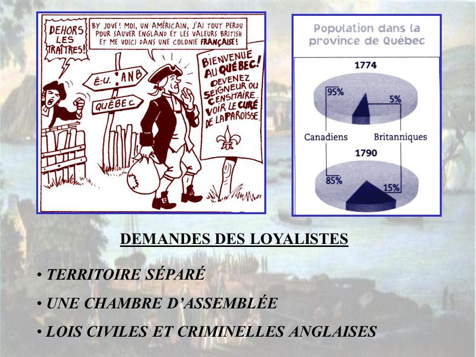 DEMANDES DES LOYALISTES TERRITOIRE SÉPARÉ UNE CHAMBRE D'ASSEMBLÉE LOIS CIVILES ET CRIMINELLES ANGLAISES