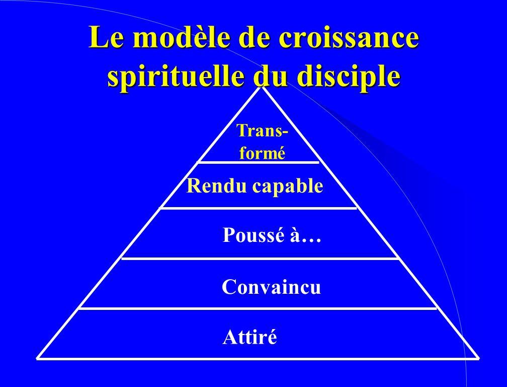Attiré Convaincu Poussé à… Rendu capable Le modèle de croissance spirituelle du disciple Trans- formé