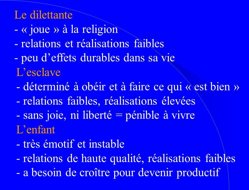 Le dilettante - « joue » à la religion - relations et réalisations faibles - peu d'effets durables dans sa vie L'esclave - déterminé à obéir et à fair