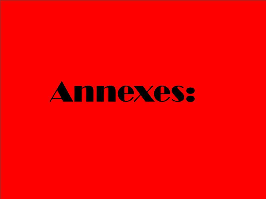 Annexes: