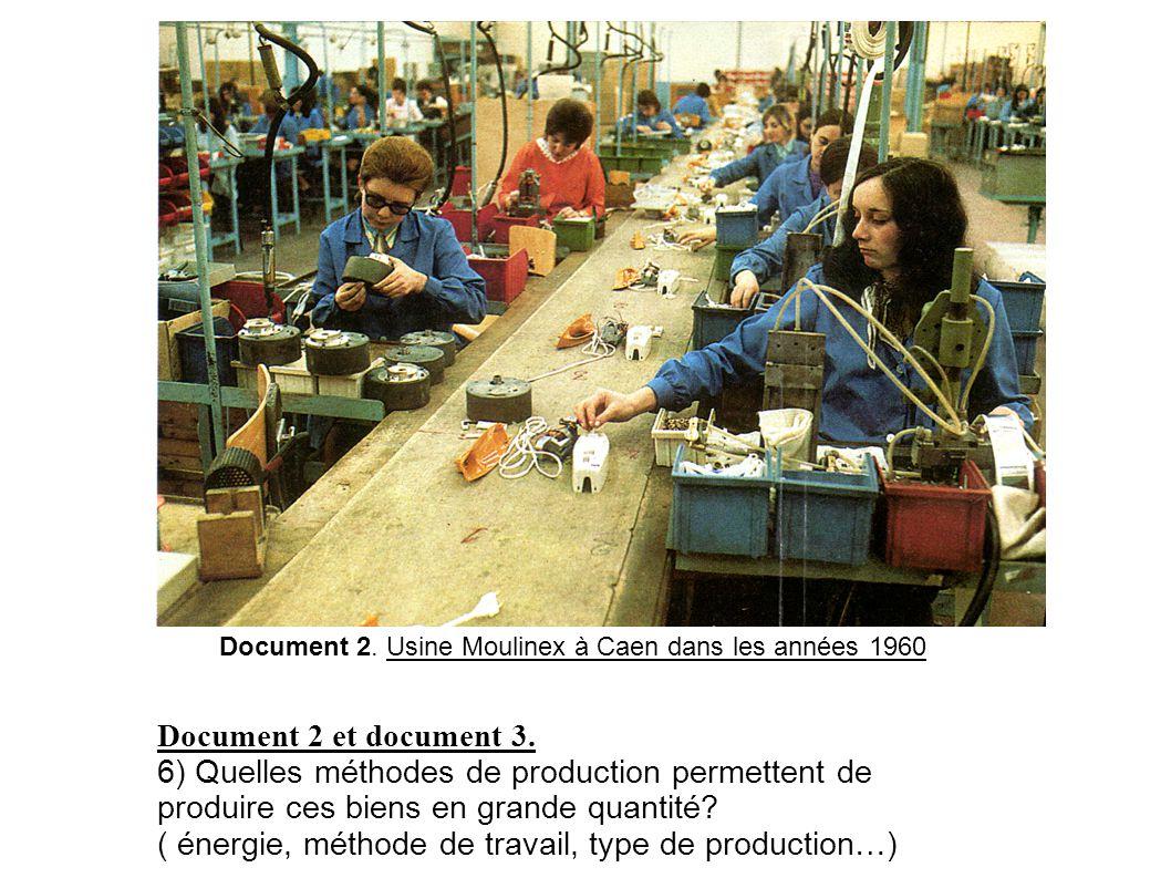 Document 2. Usine Moulinex à Caen dans les années 1960 Document 2 et document 3. 6) Quelles méthodes de production permettent de produire ces biens en
