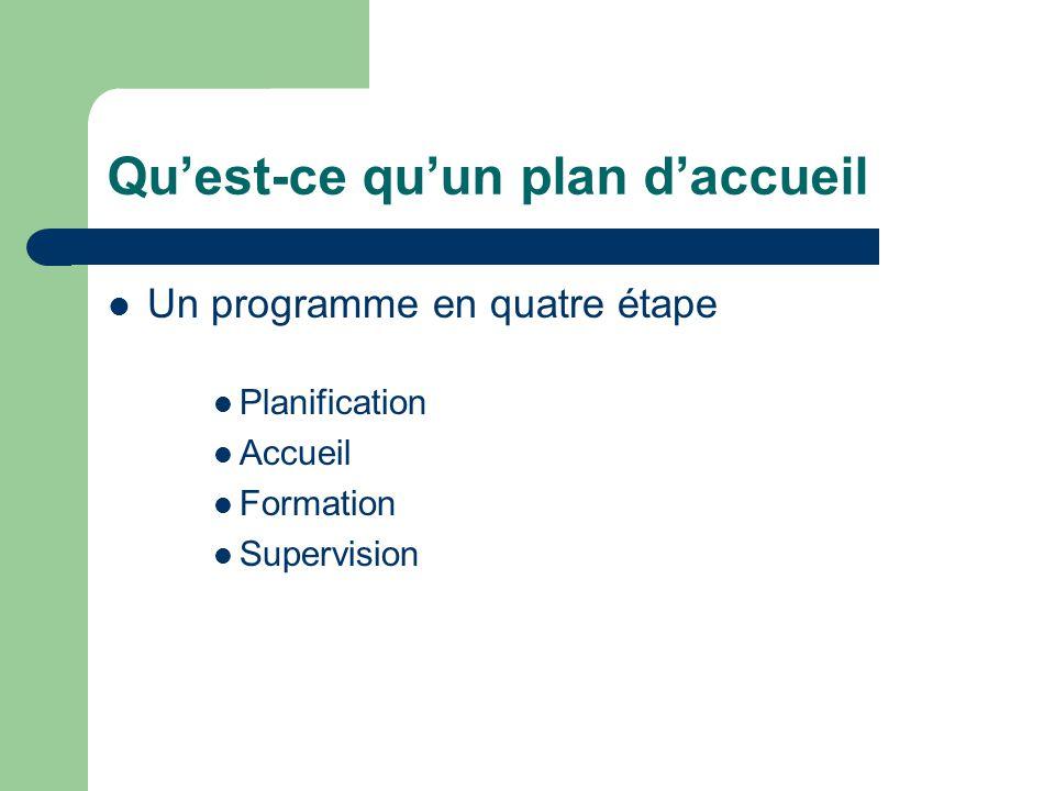 Qu'est-ce qu'un plan d'accueil Un programme en quatre étape Planification Accueil Formation Supervision