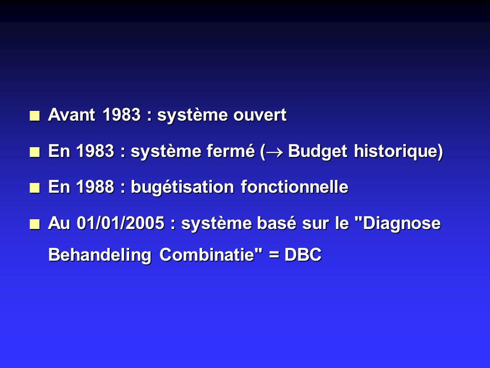 n Avant 1983 : système ouvert En 1983 : système fermé (  Budget historique) En 1983 : système fermé (  Budget historique) n En 1988 : bugétisation fonctionnelle n Au 01/01/2005 : système basé sur le Diagnose Behandeling Combinatie = DBC