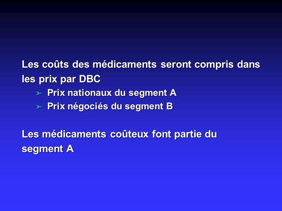 Les coûts des médicaments seront compris dans les prix par DBC ã Prix nationaux du segment A ã Prix négociés du segment B Les médicaments coûteux font partie du segment A