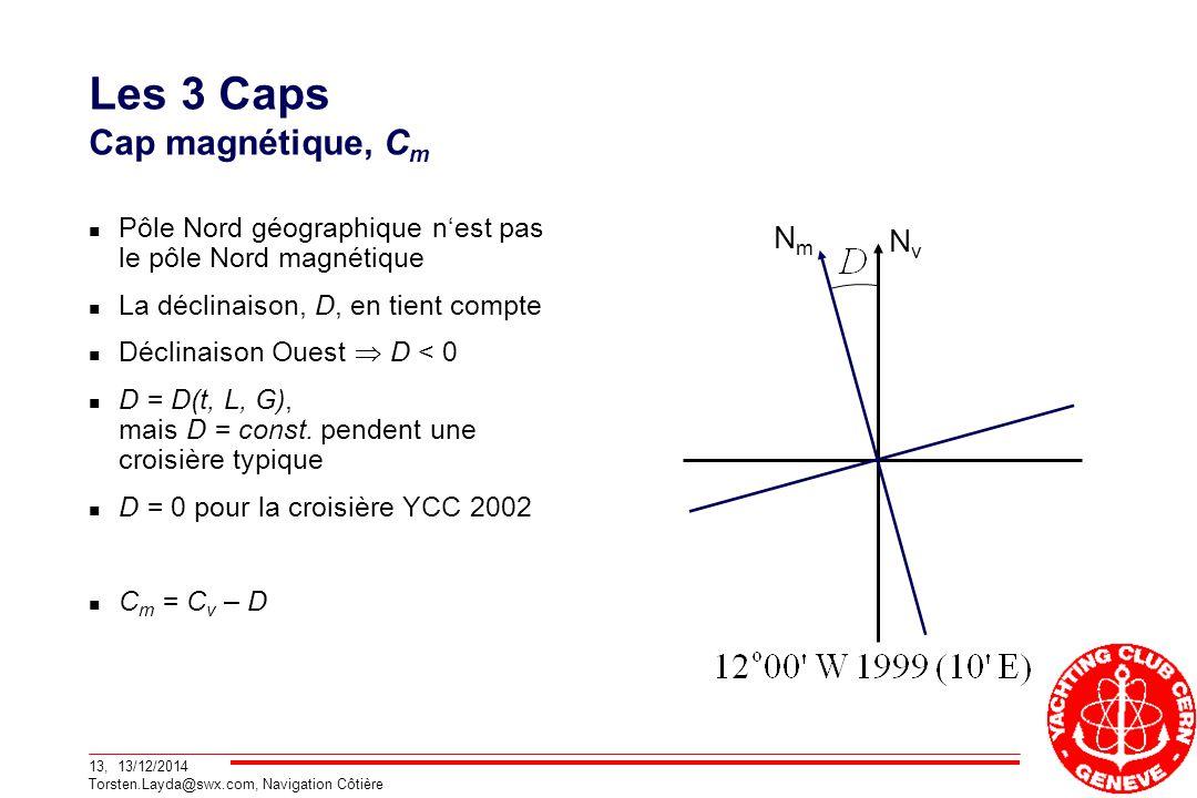 13, 13/12/2014 Torsten.Layda@swx.com, Navigation Côtière Les 3 Caps Cap magnétique, C m Pôle Nord géographique n'est pas le pôle Nord magnétique La déclinaison, D, en tient compte Déclinaison Ouest  D < 0 D = D(t, L, G), mais D = const.