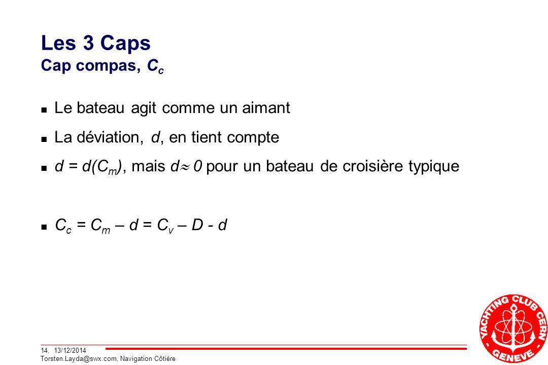 14, 13/12/2014 Torsten.Layda@swx.com, Navigation Côtière Les 3 Caps Cap compas, C c Le bateau agit comme un aimant La déviation, d, en tient compte d = d(C m ), mais d  0 pour un bateau de croisière typique C c = C m – d = C v – D - d
