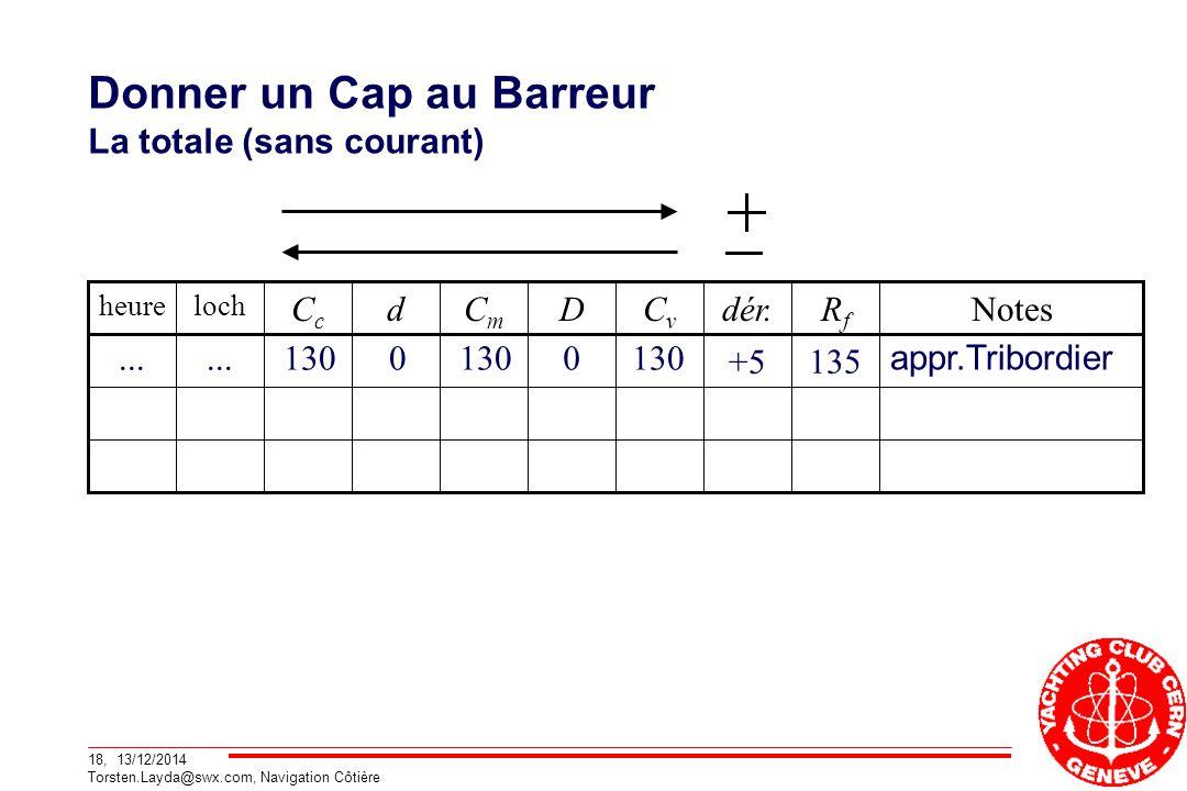 18, 13/12/2014 Torsten.Layda@swx.com, Navigation Côtière Donner un Cap au Barreur La totale (sans courant) +5 135 NotesCvCv DCmCm dCcCc lochheure appr.Tribordier 1300 0...