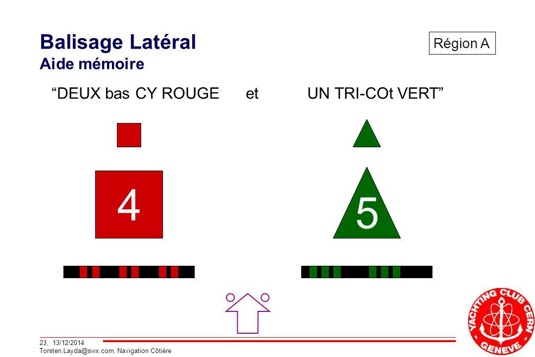 23, 13/12/2014 Torsten.Layda@swx.com, Navigation Côtière DEUX bas CY ROUGE et UN TRI-COt VERT Région A 4 5 Balisage Latéral Aide mémoire