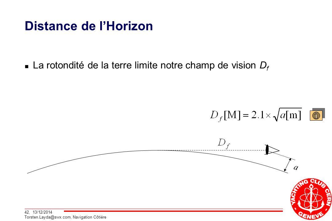 42, 13/12/2014 Torsten.Layda@swx.com, Navigation Côtière Distance de l'Horizon La rotondité de la terre limite notre champ de vision D f a
