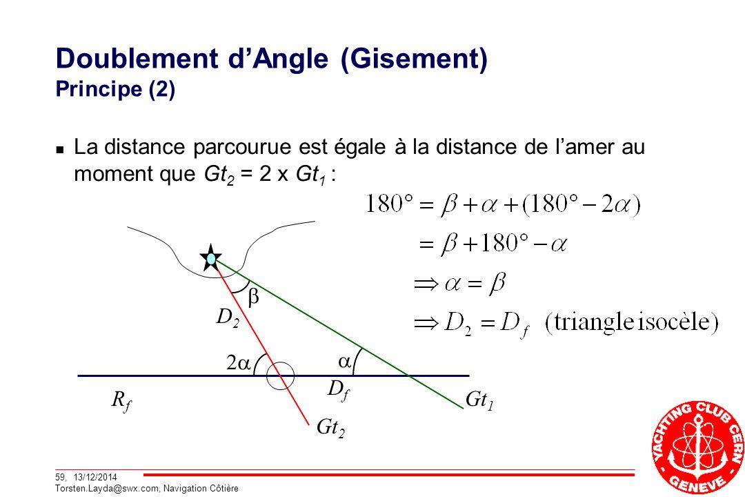59, 13/12/2014 Torsten.Layda@swx.com, Navigation Côtière Doublement d'Angle (Gisement) Principe (2) La distance parcourue est égale à la distance de l'amer au moment que Gt 2 = 2 x Gt 1 : RfRf Gt 1 Gt 2 DfDf D2D2   