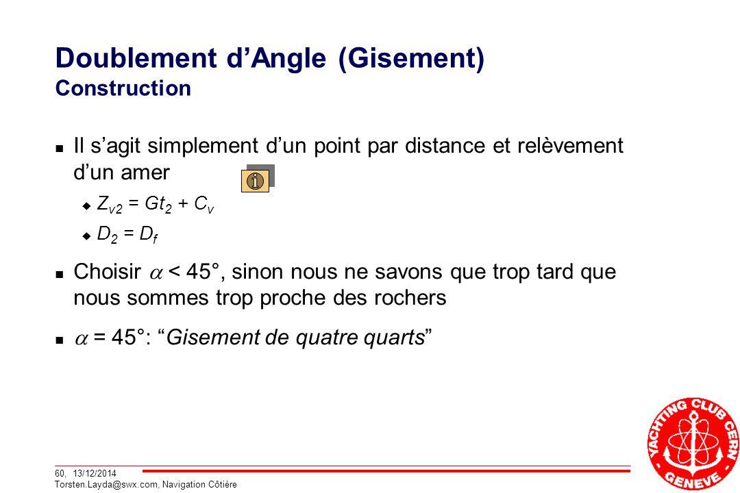 60, 13/12/2014 Torsten.Layda@swx.com, Navigation Côtière Doublement d'Angle (Gisement) Construction Il s'agit simplement d'un point par distance et relèvement d'un amer  Z v2 = Gt 2 + C v  D 2 = D f Choisir  < 45°, sinon nous ne savons que trop tard que nous sommes trop proche des rochers  = 45°: Gisement de quatre quarts