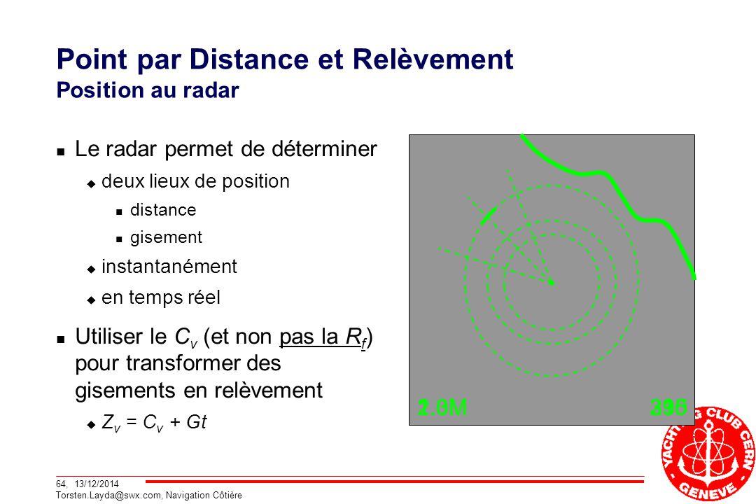 64, 13/12/2014 Torsten.Layda@swx.com, Navigation Côtière 295 330 1.3M 2.0M Point par Distance et Relèvement Position au radar Le radar permet de déterminer  deux lieux de position distance gisement  instantanément  en temps réel Utiliser le C v (et non pas la R f ) pour transformer des gisements en relèvement  Z v = C v + Gt 1.0M 315