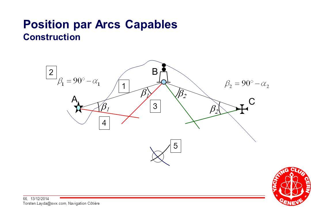 66, 13/12/2014 Torsten.Layda@swx.com, Navigation Côtière Position par Arcs Capables Construction A B C     1 2 3 4 5