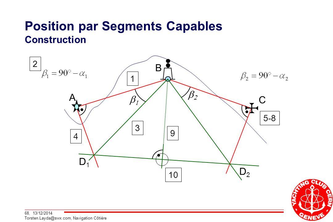 68, 13/12/2014 Torsten.Layda@swx.com, Navigation Côtière Position par Segments Capables Construction A B C D2D2 D1D1 1 2   3 4 5-8 9 10