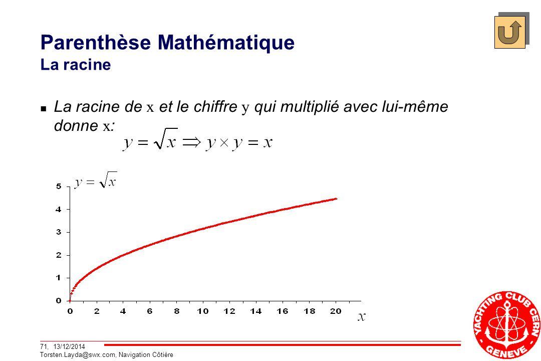 71, 13/12/2014 Torsten.Layda@swx.com, Navigation Côtière Parenthèse Mathématique La racine La racine de x et le chiffre y qui multiplié avec lui-même donne x :
