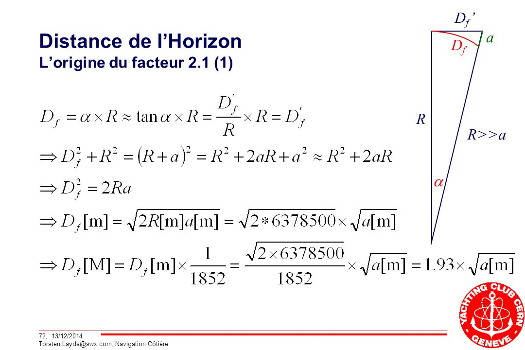 72, 13/12/2014 Torsten.Layda@swx.com, Navigation Côtière Distance de l'Horizon L'origine du facteur 2.1 (1) R R>>a a DfDf Df'Df' 