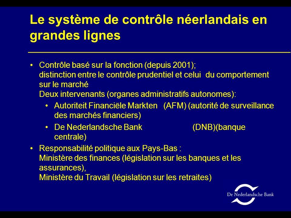 Le système de contrôle néerlandais en grandes lignes Contrôle basé sur la fonction (depuis 2001); distinction entre le contrôle prudentiel et celui du comportement sur le marché Deux intervenants (organes administratifs autonomes): Autoriteit Financiële Markten(AFM) (autorité de surveillance des marchés financiers) De Nederlandsche Bank(DNB)(banque centrale) Responsabilité politique aux Pays-Bas : Ministère des finances (législation sur les banques et les assurances), Ministère du Travail (législation sur les retraites)