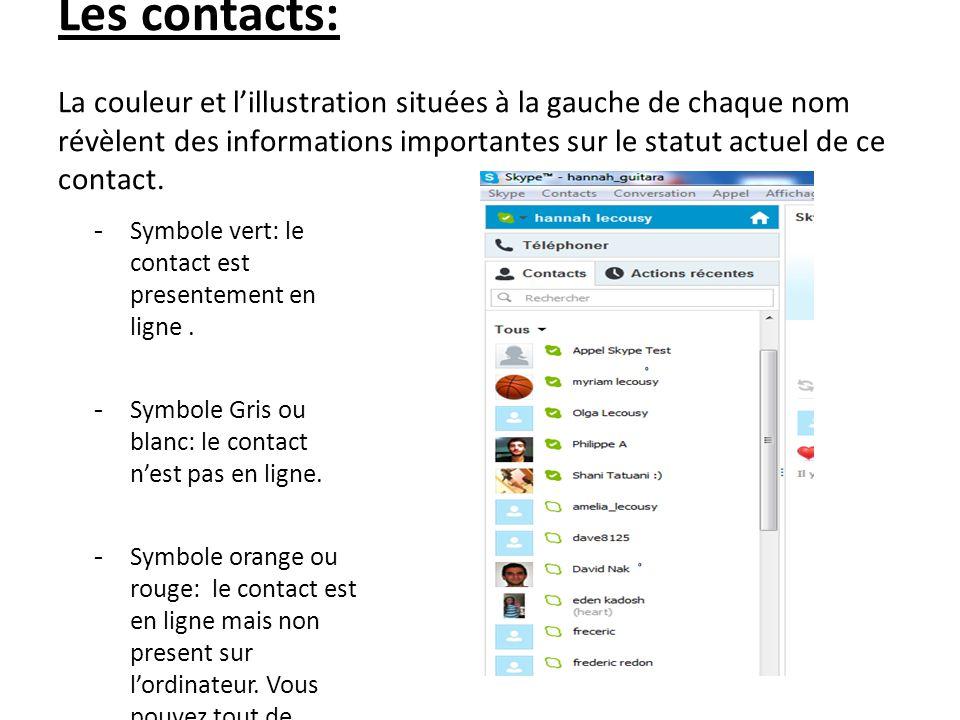 Les contacts: La couleur et l'illustration situées à la gauche de chaque nom révèlent des informations importantes sur le statut actuel de ce contact.