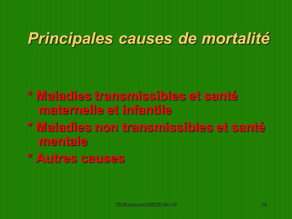 JD Rainhorn/IHEID/fev0916 Principales causes de mortalité * Maladies transmissibles et santé maternelle et infantile * Maladies non transmissibles et santé mentale * Autres causes