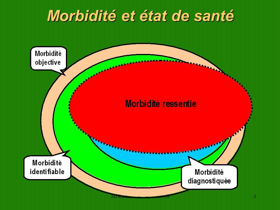 JD Rainhorn/IHEID/fev093 Morbidité et état de santé