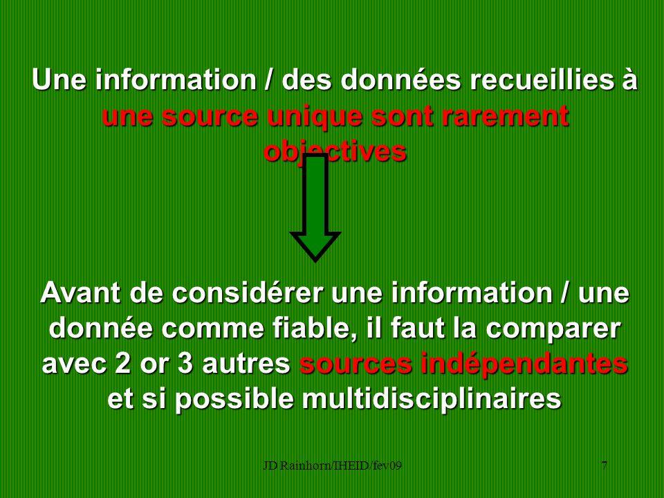 JD Rainhorn/IHEID/fev097 Une information / des données recueillies à une source unique sont rarement objectives Avant de considérer une information / une donnée comme fiable, il faut la comparer avec 2 or 3 autres sources indépendantes et si possible multidisciplinaires