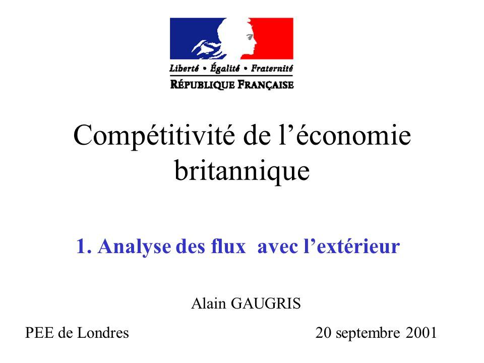 Compétitivité de l'économie britannique 1.