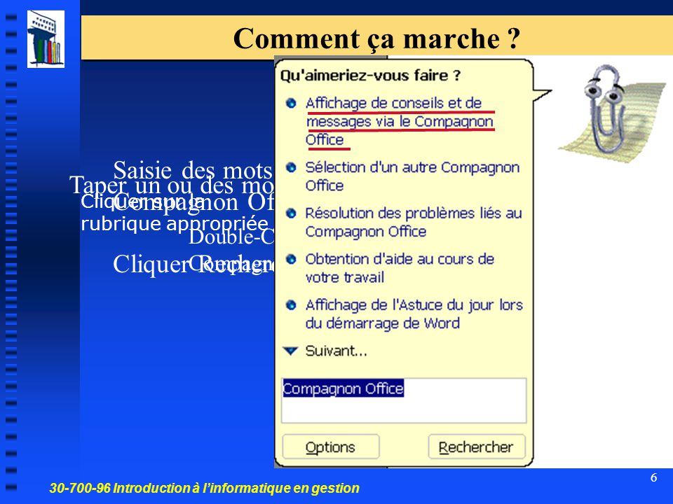 30-700-96 Introduction à l'informatique en gestion 6 Comment ça marche .