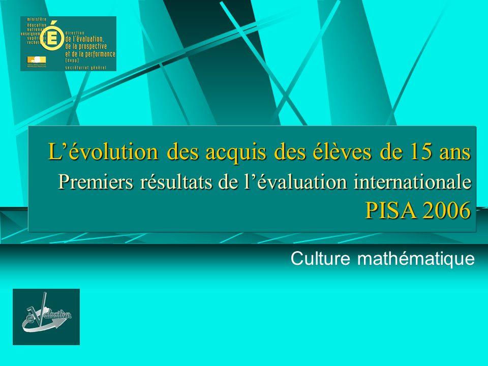 Culture mathématique L'évolution des acquis des élèves de 15 ans Premiers résultats de l'évaluation internationale PISA 2006