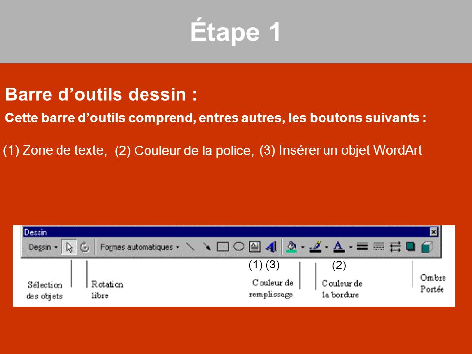 Barre d'outils dessin : Cette barre d'outils comprend, entres autres, les boutons suivants : Étape 1 (1) Zone de texte, (2) Couleur de la police, (3)