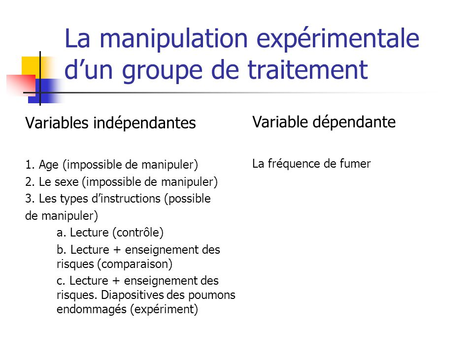La manipulation expérimentale d'un groupe de traitement Variables indépendantes 1.