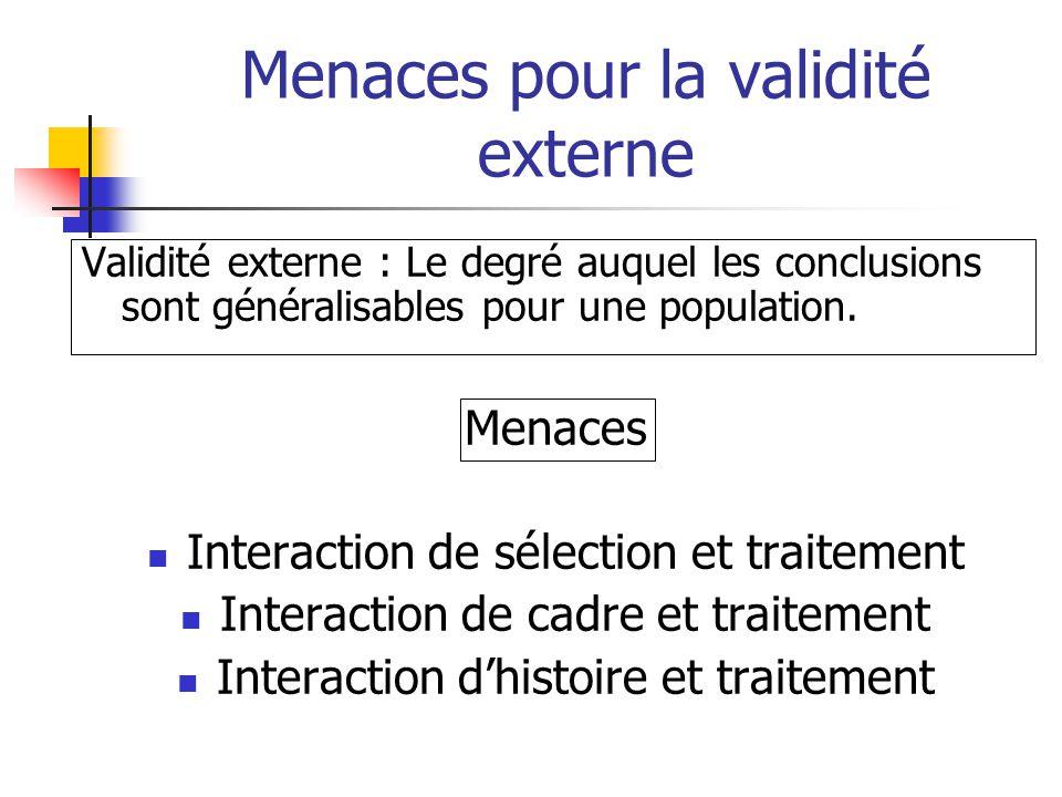 Menaces pour la validité externe Validité externe : Le degré auquel les conclusions sont généralisables pour une population.