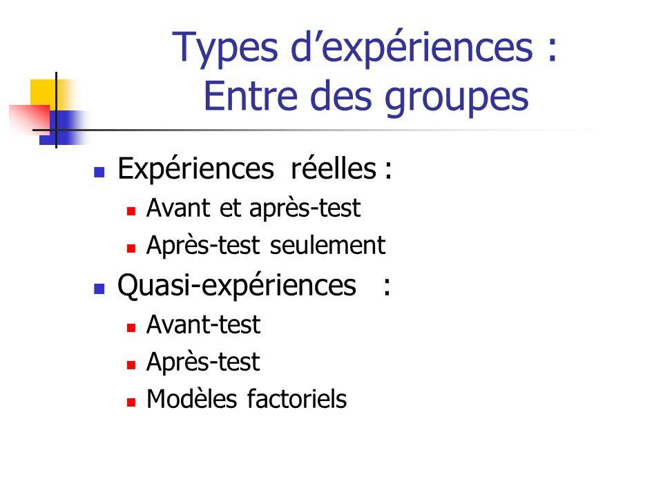 Types d'expériences : Entre des groupes Expériences réelles : Avant et après-test Après-test seulement Quasi-expériences : Avant-test Après-test Modèles factoriels