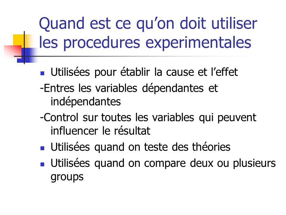 Quand est ce qu'on doit utiliser les procedures experimentales Utilisées pour établir la cause et l'effet -Entres les variables dépendantes et indépendantes -Control sur toutes les variables qui peuvent influencer le résultat Utilisées quand on teste des théories Utilisées quand on compare deux ou plusieurs groups