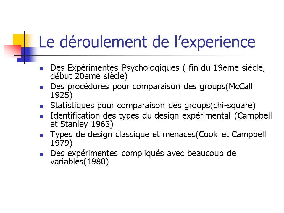 Le déroulement de l'experience Des Expérimentes Psychologiques ( fin du 19eme siècle, début 20eme siècle) Des procédures pour comparaison des groups(McCall 1925) Statistiques pour comparaison des groups(chi-square) Identification des types du design expérimental (Campbell et Stanley 1963) Types de design classique et menaces(Cook et Campbell 1979) Des expérimentes compliqués avec beaucoup de variables(1980)