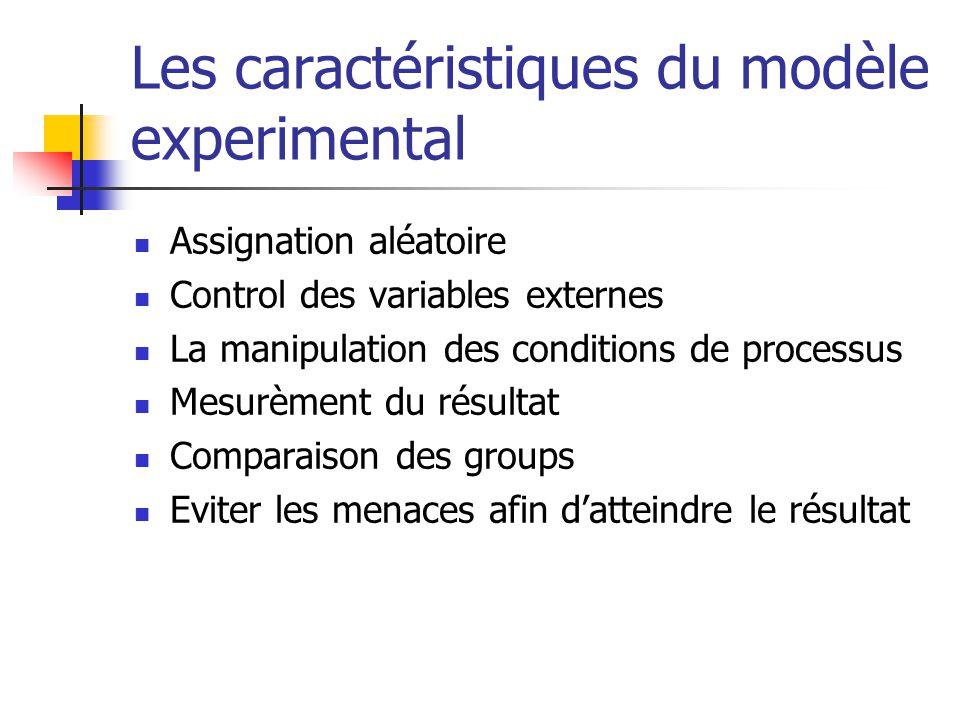 Les caractéristiques du modèle experimental Assignation aléatoire Control des variables externes La manipulation des conditions de processus Mesurèment du résultat Comparaison des groups Eviter les menaces afin d'atteindre le résultat