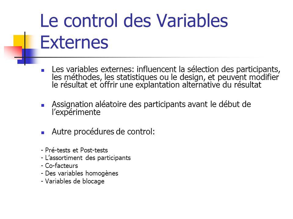 Pré-tests et Post-tests Intervention Moment 2Moment 1 Pré-test Post-test