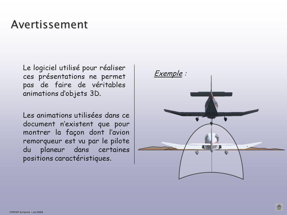l'étagement définit la position du planeur par rapport à l'avion dans le plan vertical.