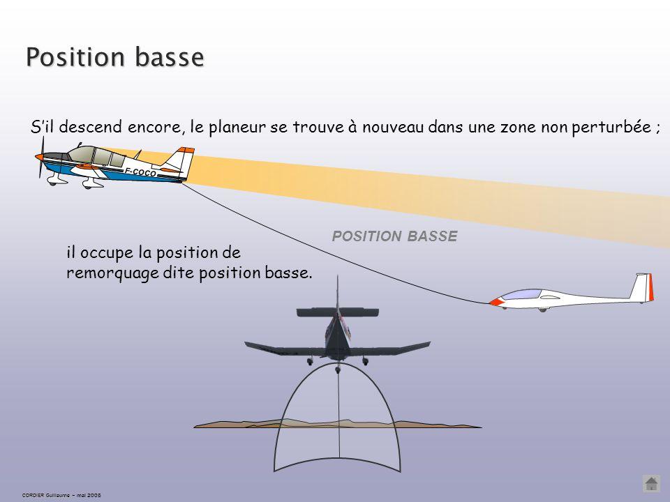 Étagement bas ÉTAGEMENT BAS F-COCO On parle d'étagement bas lorsque l'avion remorqueur passe au-dessus de la ligne d'horizon. CORDIER Guillaume CORDIE
