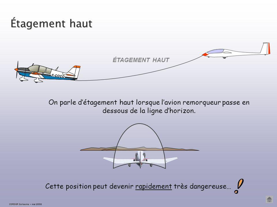 Position basse F-COCO CORDIER Guillaume CORDIER Guillaume – mai 2005 S'il descend encore, le planeur se trouve à nouveau dans une zone non perturbée ;