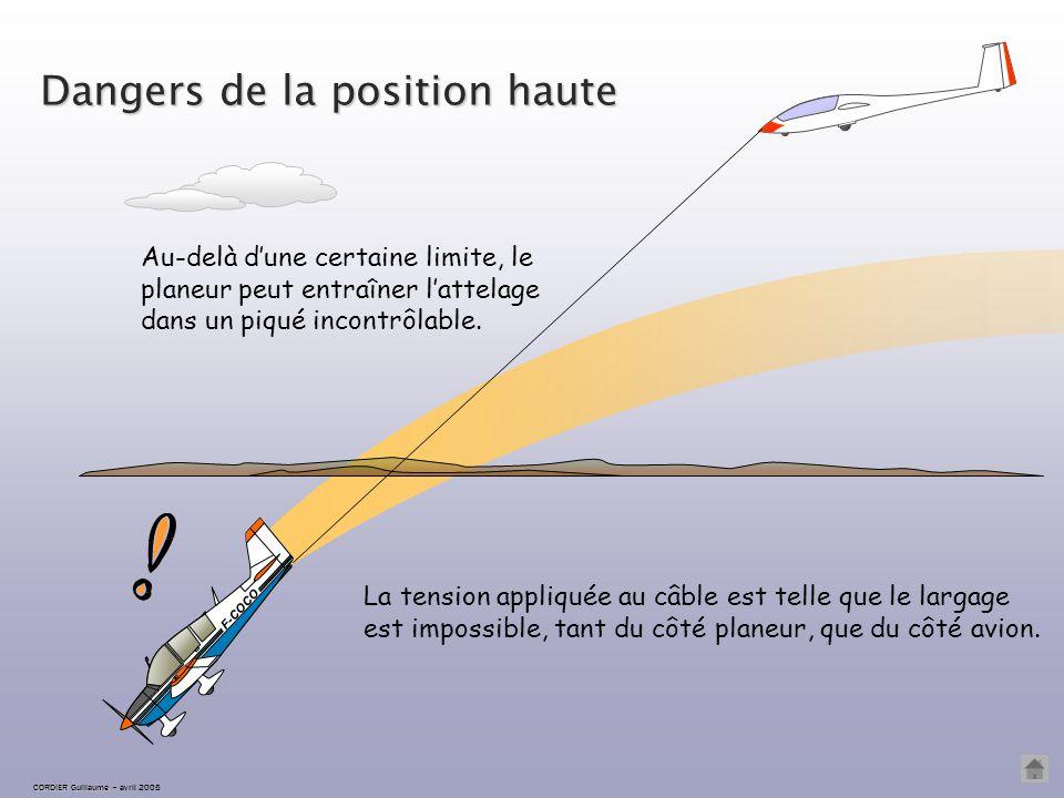 Étagement haut ÉTAGEMENT HAUT F-COCO On parle d'étagement haut lorsque l'avion remorqueur passe en dessous de la ligne d'horizon. Cette position peut