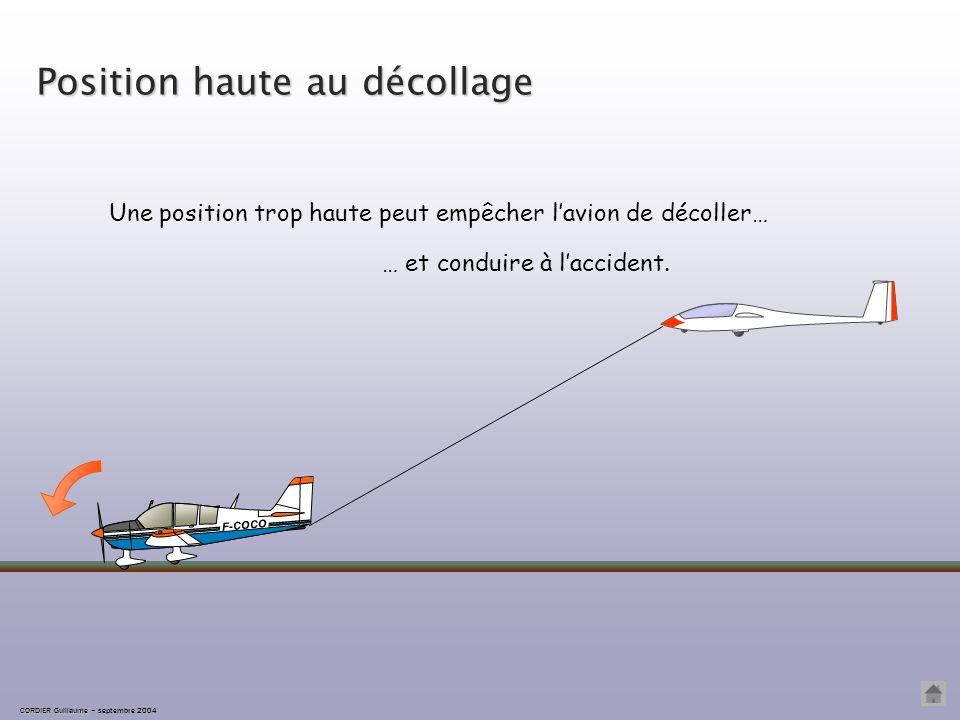 Dangers de la position haute F-COCO CORDIER Guillaume CORDIER Guillaume – avril 2005 Au-delà d'une certaine limite, le planeur peut entraîner l'attela